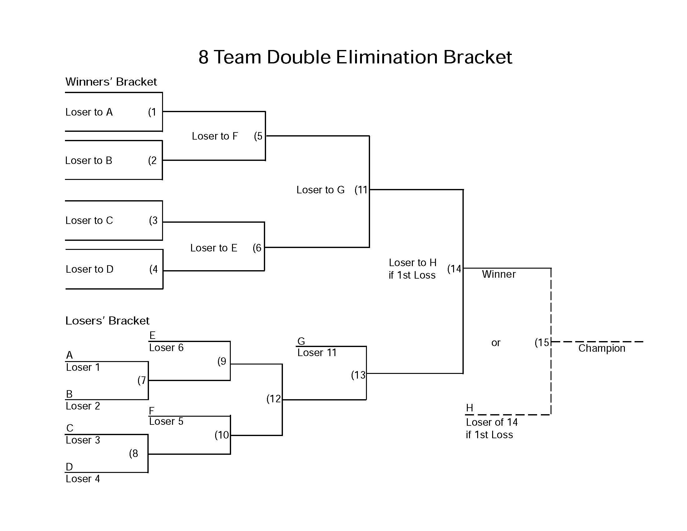 8team_double_elimination.jpg